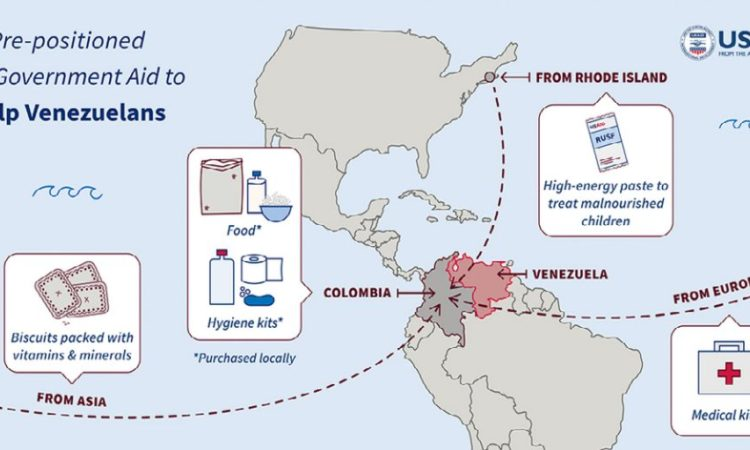 Infographic of preposition aid for Venezuela